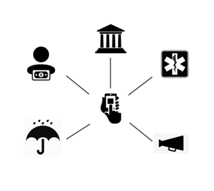 Image shows a cell phone connect to icons representing the government, banks, health institutions, news institutions, and insurance companies.